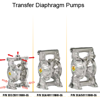 Transfer Diaphragm Pumps